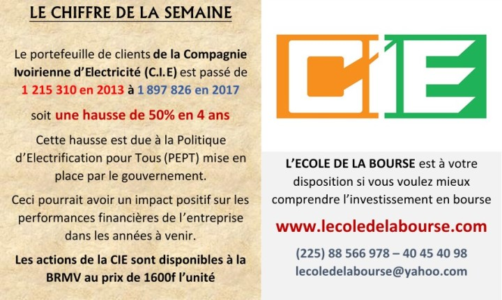 LCS 50% CIE