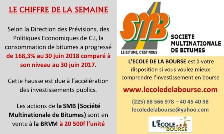 LCS 168% SMB